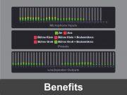 Amadeus: Benefits