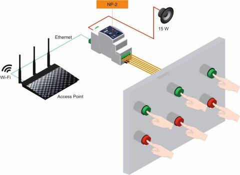 inout NP-2 Applikation Schalt-Tableau