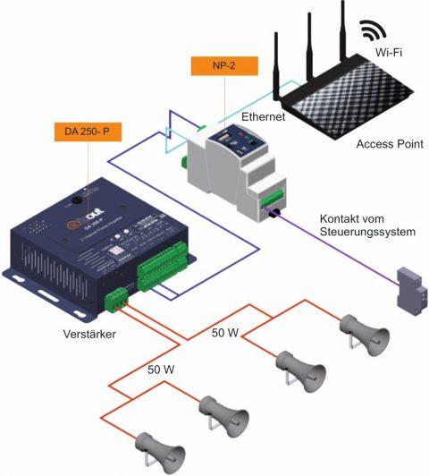 inout NP-2 Applikation Überwachungskamera