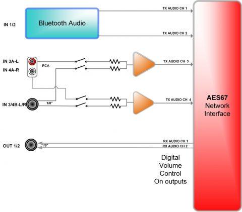 Attero Tech unA6IO-BT Signalübertragung